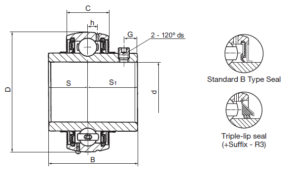 Bearing Inserts-medium Duty-Set Screw Locking-Wide Inner Ring-Spherical OD-Regressable.PNG