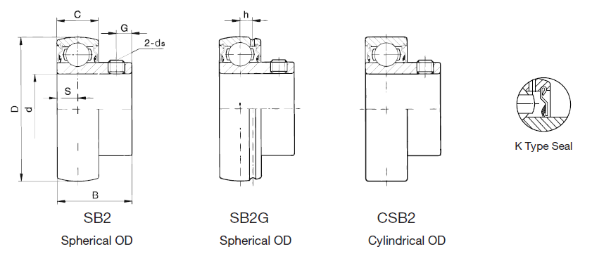 Bearing Inserts-Normal Duty-Set Screw Locking-Narrow Inner Ring.PNG