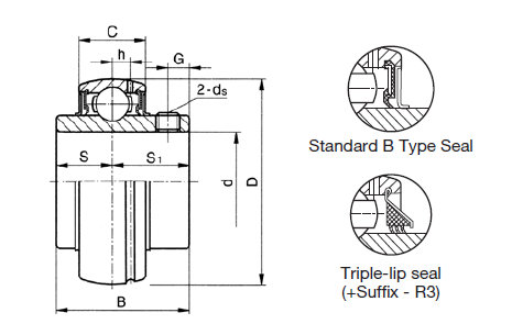 Bearing Inserts-Normal Duty-Set Screw Locking-Wide Inner Ring-Sperical OD-Regressable.PNG